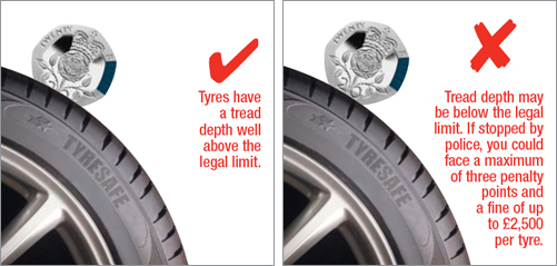 20p-tyre-safety-test