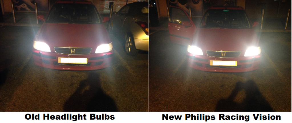 philips racing vision headlight bulb review euro car. Black Bedroom Furniture Sets. Home Design Ideas